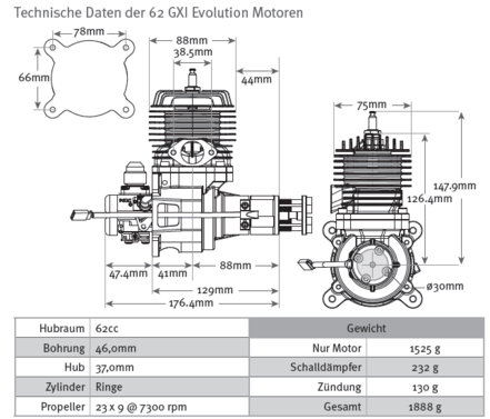 Evolution 62GX 62cc Einzylinder Benzinmotor